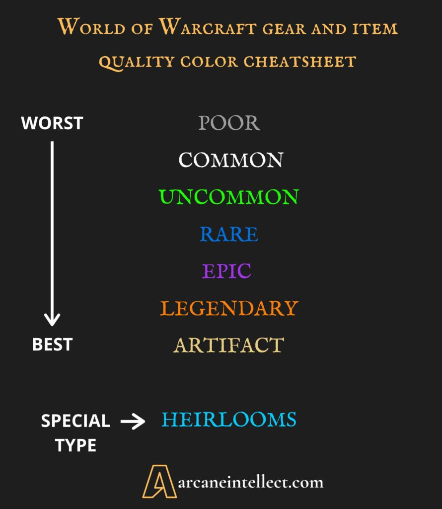 Item quality ranked by color