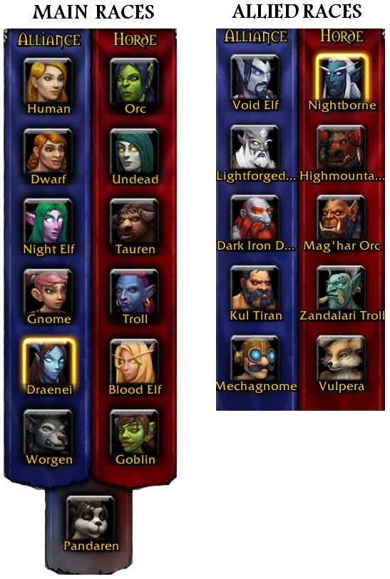 Playable race screen in World of Warcraft