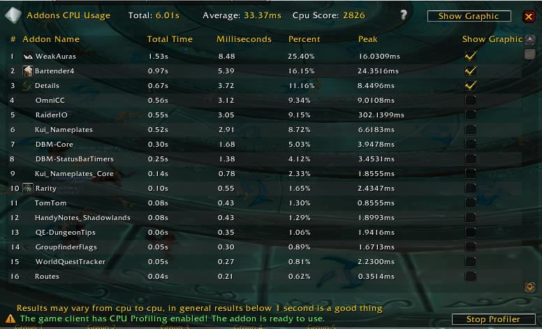 List results from Addons Cpu Usage WoW Addon